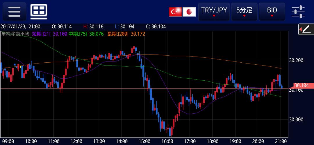 tryjpy-20170123-5m