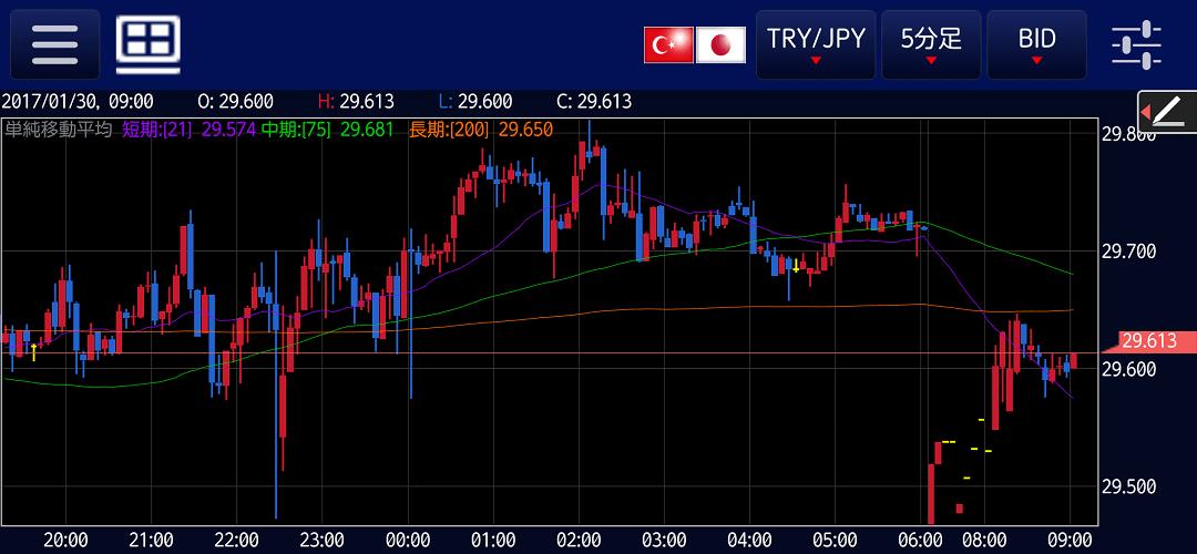 tryjpy-20170130-1-5m