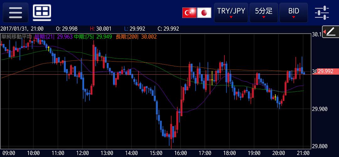 tryjpy-20170131-5m