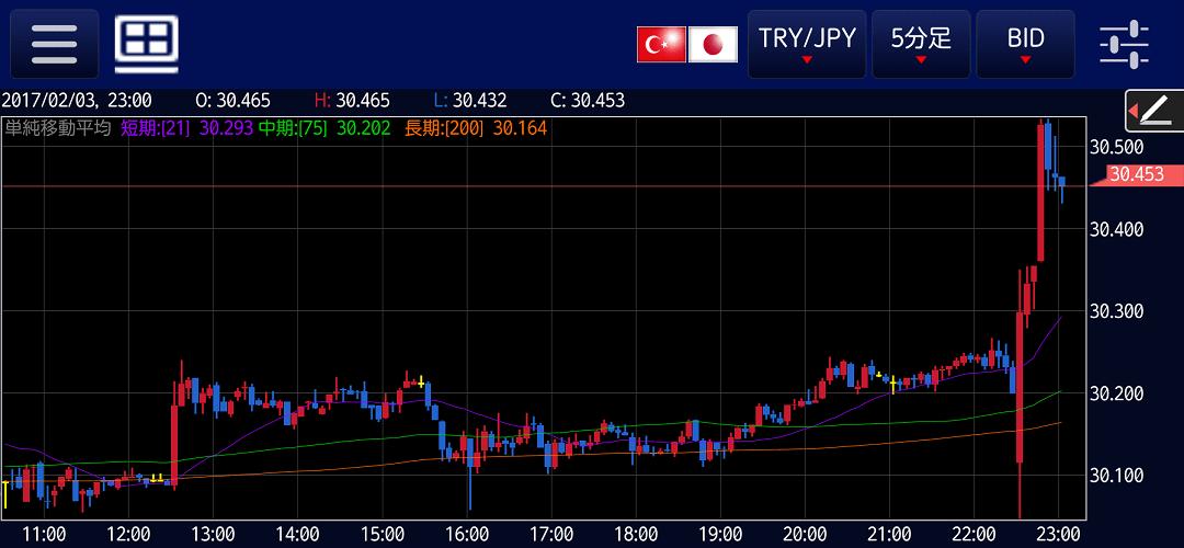 tryjpy-20170203-2-5m