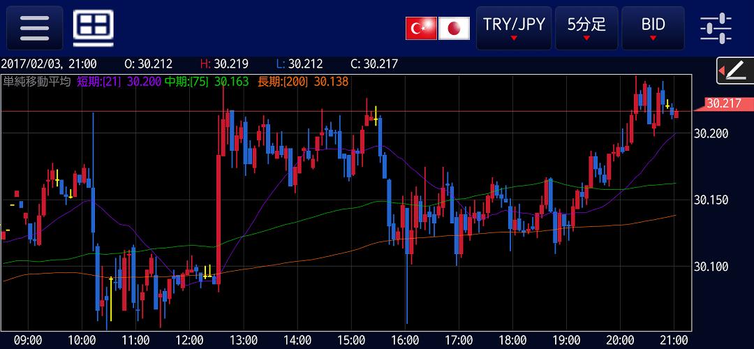 tryjpy-20170203-5m